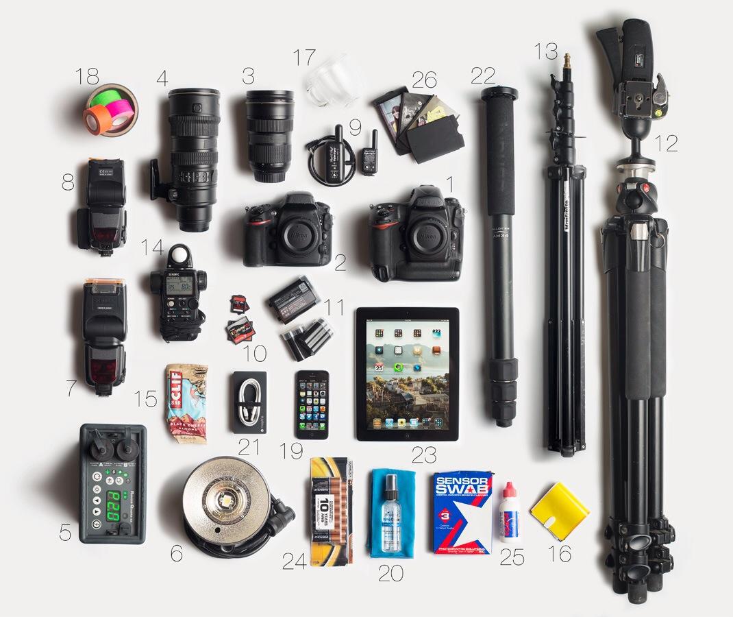 Survival gear list for home 3d
